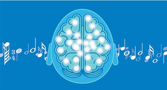 How Binaural Beats Music Works